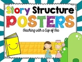 Story Structure: Reading Posters