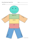 Story Structure Visual Tool Graphic Organizer Story Elements
