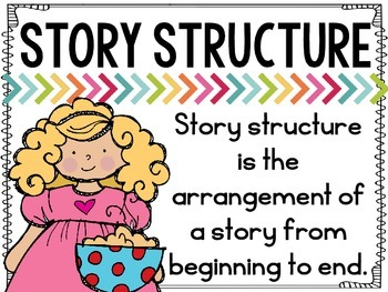 Story Structure for BIG KIDS! {Anchor Charts, Interactive Journal Flippables}