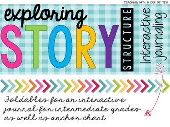 Story Structure for BIG KIDS! {Anchor Charts, Interactive