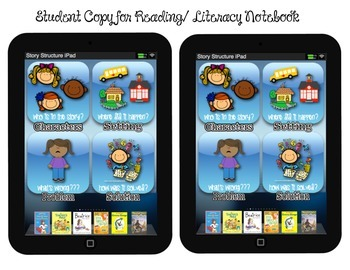 Story Structure iPad Set including Anchor Charts and Student Templates