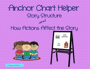 A Fine, Fine School - Story Structure - Anchor Chart Helpers