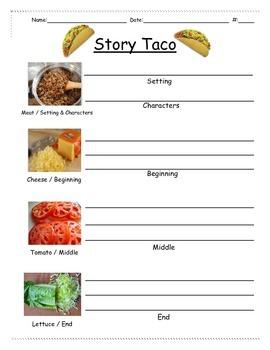 Story Taco Retell