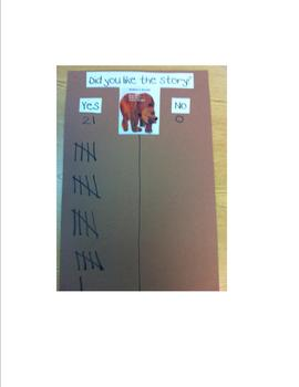 Story Tally Graph for Brown Bear