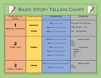 Story Telling Chart