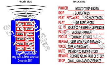 """Story Telling Remotes English 8.5"""" x 11""""  (Comes in two sided sets of 25)"""