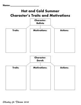 Story Town Focus Skill Charts for 4th Grade