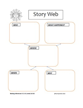 Story Web Graphic Organizer for Inferencing