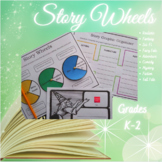 Story Writing Wheels (Setting, Characters, and Plot)