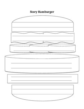 Writing hamburger teaching resources teachers pay teachers story writing hamburger story writing hamburger ccuart Image collections