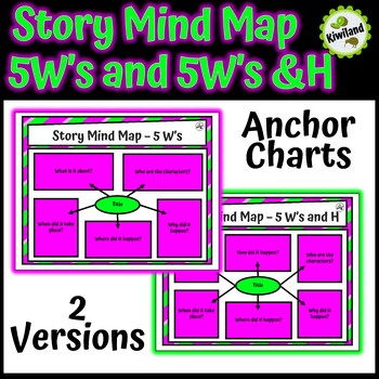 Story Writing Mind Map Graphic Organizers (5W's and 5Ws & H)