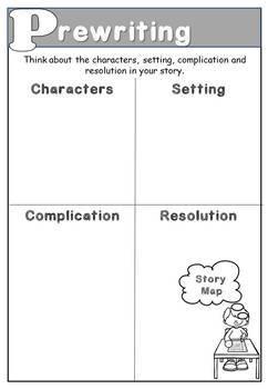 Story Writing Unit (Writing Process)