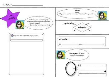 Story Writing - planner and lesson ideas