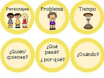 Story elements/ Los elementos de un cuento/ Comprensión.