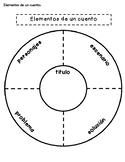 Story elements in spanish (Elementos de un cuento)