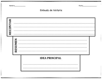 Story funnel in Spanish