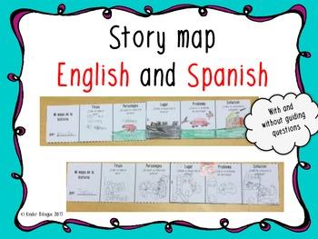 Story map (English and Spanish)