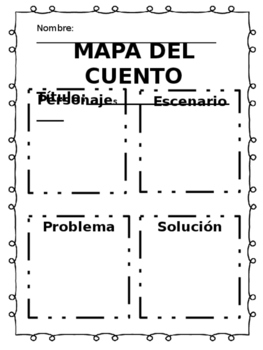 Story map Spanish (mapa del cuento)