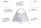 Story mountain planner editable version
