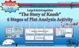Story of Keesh by Jack London Plot Analysis Activity Common Core