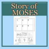 Story of Moses Sequencing