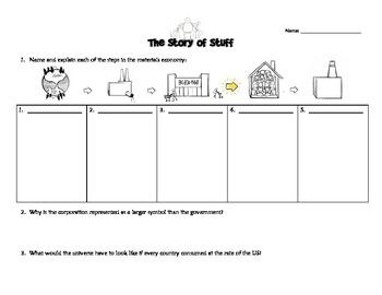 story of stuff workshee by ms g 39 s teaching ideas teachers pay teachers. Black Bedroom Furniture Sets. Home Design Ideas