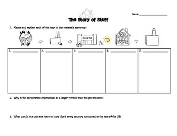"""""""Story of Stuff"""" - Worksheet and Answer Key"""