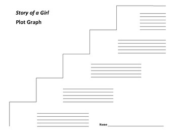 Story of a Girl Plot Graph - Sara Zarr