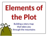 Story plot and the plot diagram - lesson and practice