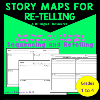 StoryMaps for Writing Stories and Re-telling Stories