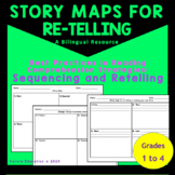 Story Maps for Sequencing and Retelling Stories