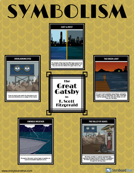 Storyboard That's That Great Gatsby Poster Bundle