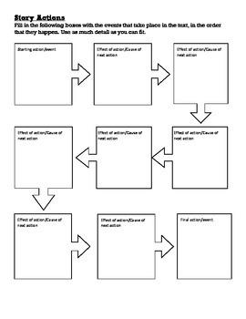 Storyboard activity