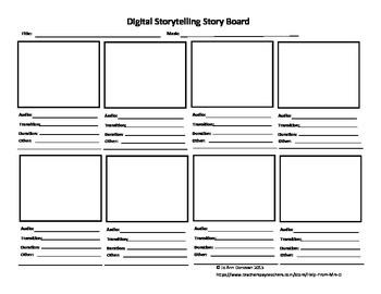 Storyboard for Photostory/MovieMaker/iMovie