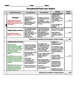 Storyboardthat.com Rubric with CCSS