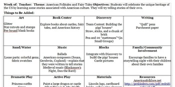Storytelling 4-Lesson Preschool Bundle
