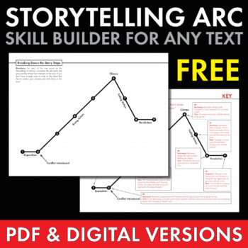 Storytelling Arc, FREE Handout to Use With ANY Short Story, Novel, or Play