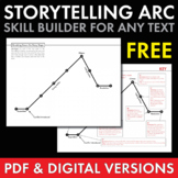 Storytelling Arc, FREE Handout to Use With ANY Literature,