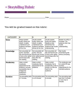 Storytelling Rubric By Curtis Sensei Teachers Pay Teachers