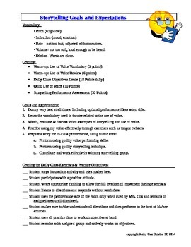 Storytelling Unit Goals and Rubric