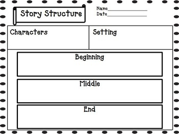 "Storytown 2nd Grade Theme 4 ""Dream Big"" Resources"