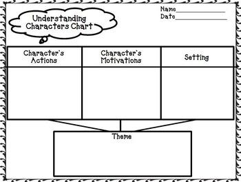 Storytown 4th Grade Theme 4 ~ 2008 version Supplemental Resources