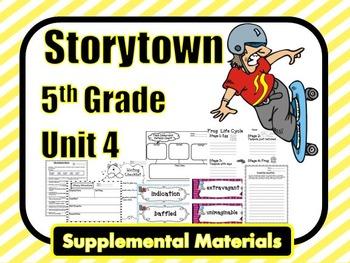 Storytown 5th Grade Theme 4 ~ 2008 version Supplemental Resources