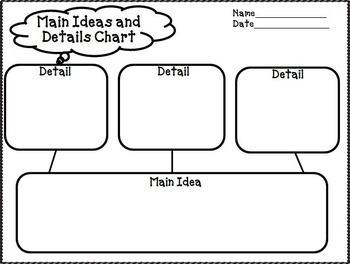 Storytown 5th Grade Theme 4-5-6 Half Year Bundle Resources