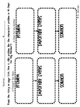 Storytown 2nd Grade Lesson 22:Serious Farm Supplementals
