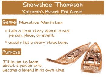 "Storytown Grade 5 Lesson 27 ""Klondike Kate"" Weekly PowerPoint"
