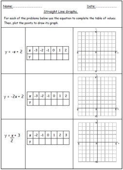 Linear Equations - Graphs