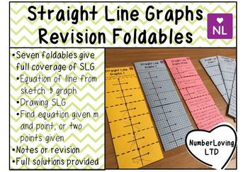 Straight Line Graphs Foldables