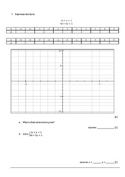 Straight line graphs test/worksheet for GCSE and IGCSE. Includes answers.