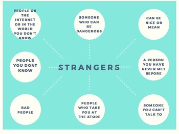 Strangers anchor chart